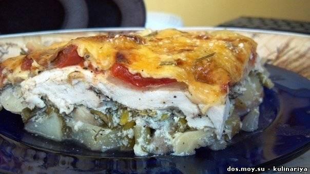 Рецепт курицы с шампиньонами и помидорами
